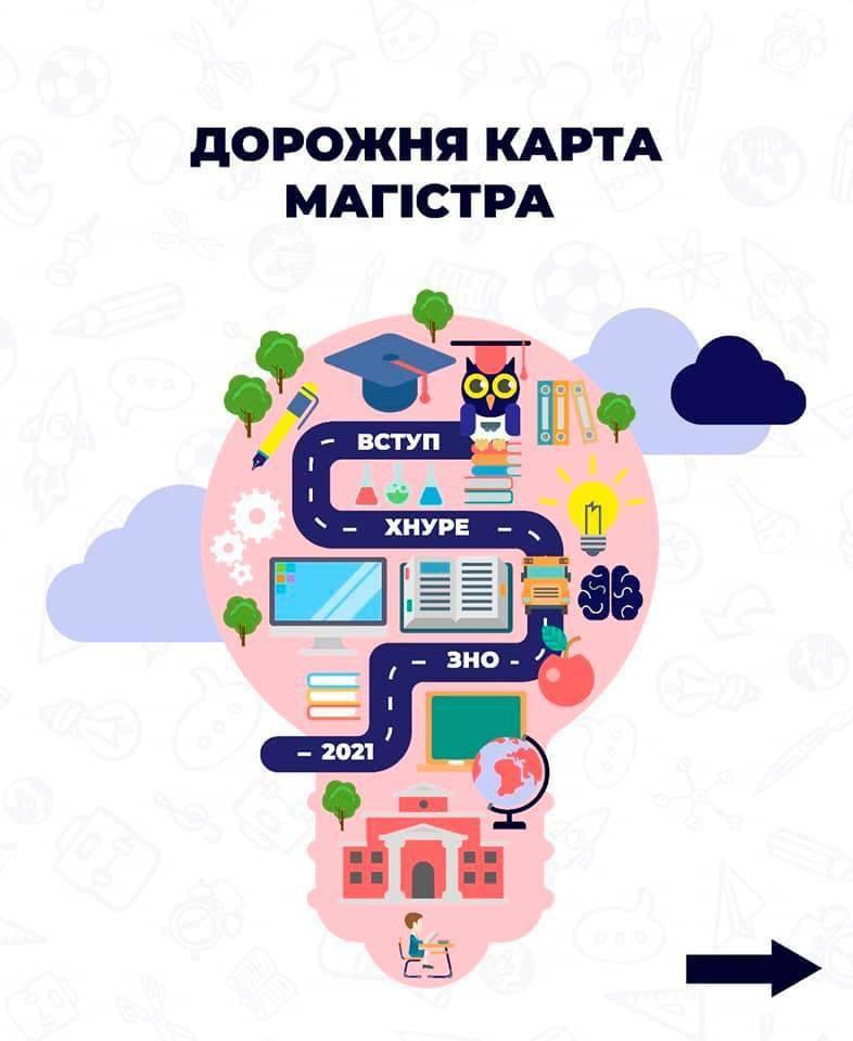 «Дорожная карта магистра»